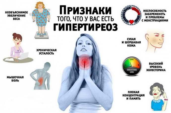 Тиреотоксикоз как причина запаха аммиака изо рта