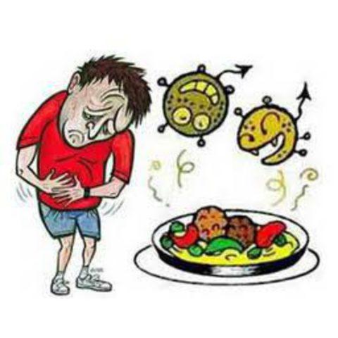 Бывает ли температура при пищевом отравлении зависит от серьезности заболевания