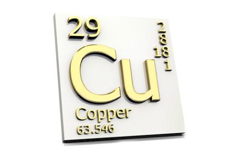 Химический символ меди