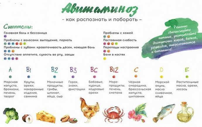 Авитаминоз как причина боли языка у ребенка