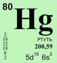 Химический символ ртути