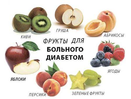 Какие фрукты можно есть при диагнозе сахарный диабет, в чем их польза