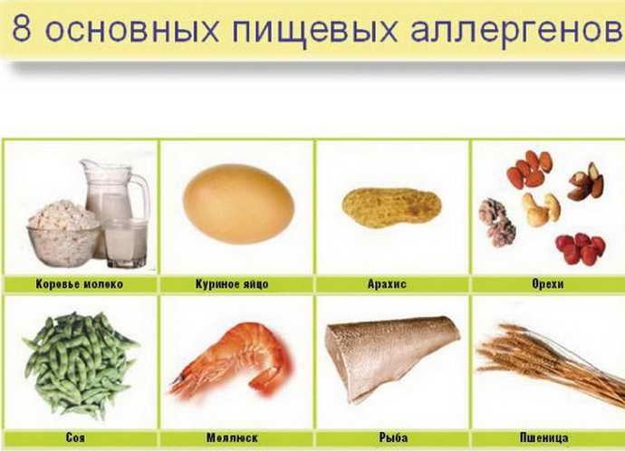 аллергия на пищевые продукты и язвы на языке