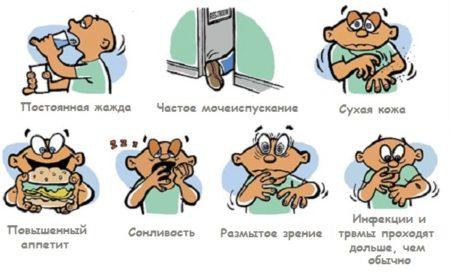 Уровень сахара в крови 20 ммоль/л, как можно снизить, симптомы и последствия