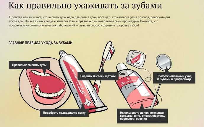 срок службы зубных протезов