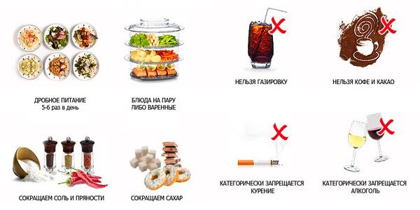Не допустить воспаления поджелудочной железы