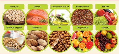 Эти продукты принесут пользу