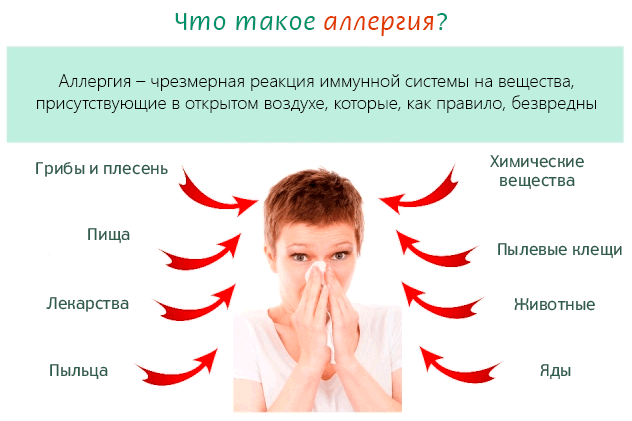 Аллергические реакции и боль языка сбоку