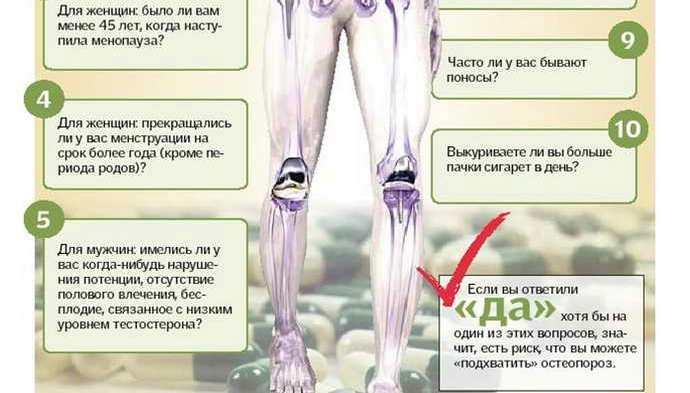 тест на остеопороз